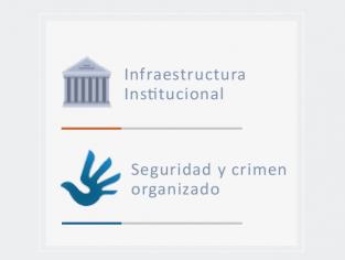 Agenda 2018 sobre Justicia Penal